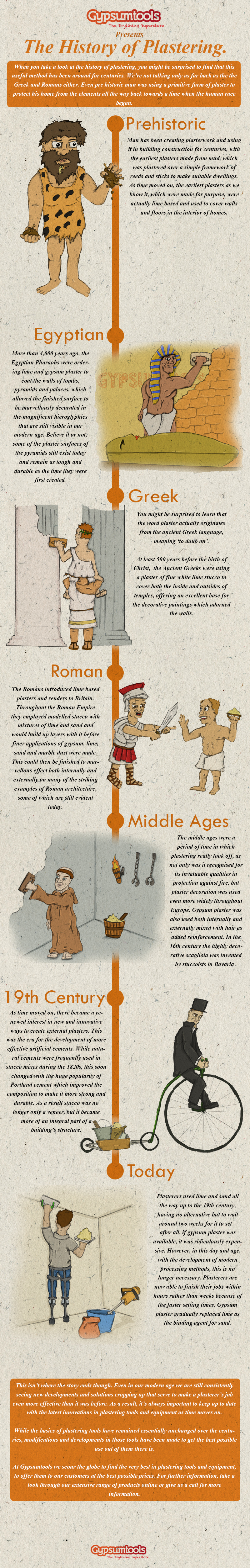 History of Plastering